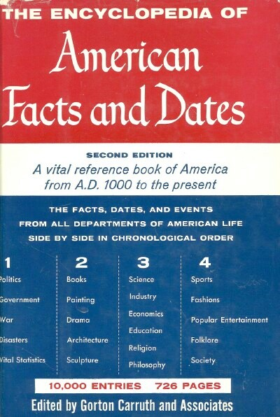 Image for THE ENCYCLOPEDIA OF AMERICAN FACTS AND DATES